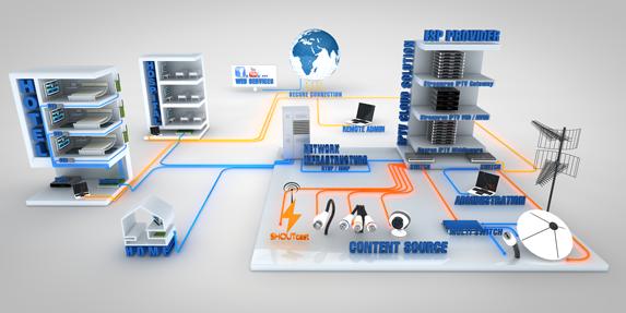 Kakovost in preprostost IPTV – Tradicionalni televizijski sistemi se z IPTV ne morejo primerjati
