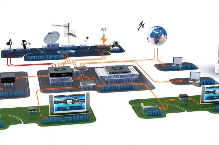 IPTV in ostali novi načini distribucije TV signala, bodo postopoma zamenjali kabelsko TV