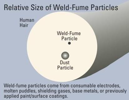 velikost-delcev-varilnega-prahu