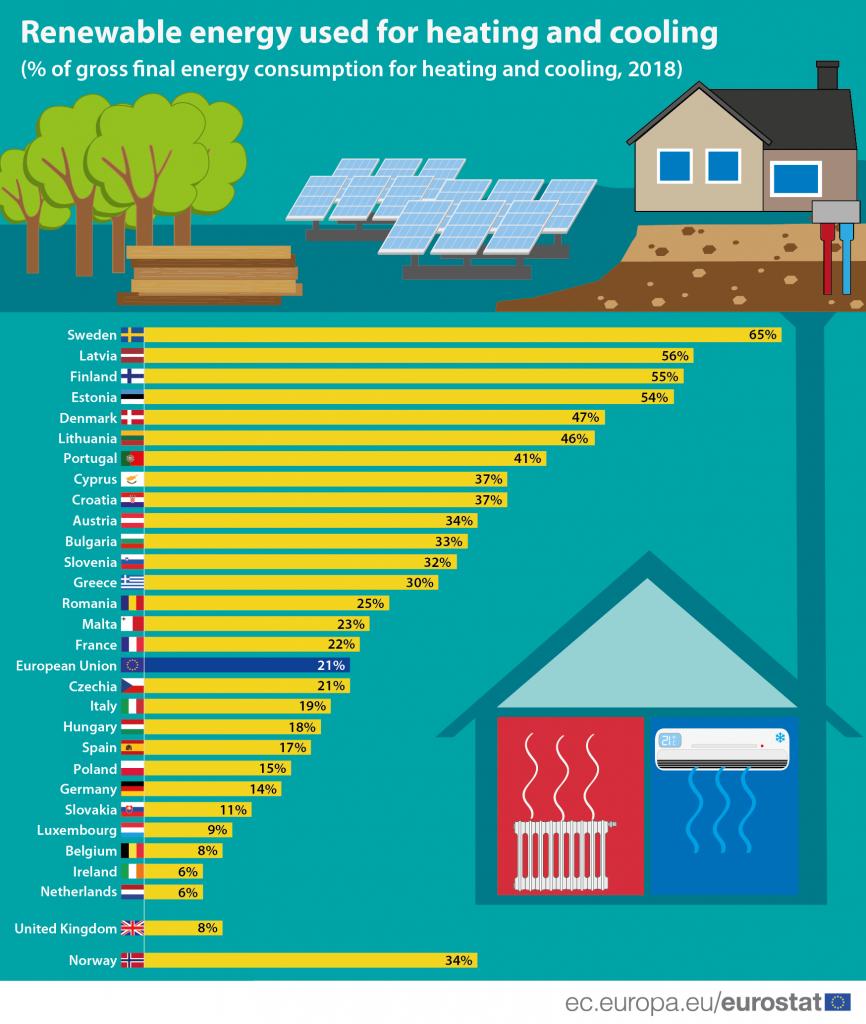 obnovljiva-energija-evropa