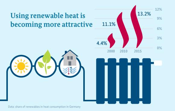 obnovljivi-viri-energije