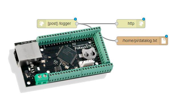 raspberry-pi-data-logger
